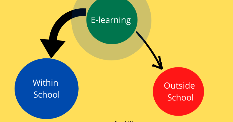 E-Learning in Uganda should be structured to meet the realities.
